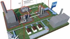 Dwutlenek węgla z elektrowni węglowej umożliwi produkcję metanolu Przemysł, BIZNES - Paliwo dla pojazdów mechanicznych, surowiec dla przemysłu chemicznego oraz technologia magazynowania energii wiatrowej w jednym. Niepożądany do tej pory produkt uboczny konwencjonalnych procesów wytwarzania energii umożliwił opracowanie cennego paliwa.
