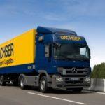 Logistyka dla branży meblarskiej