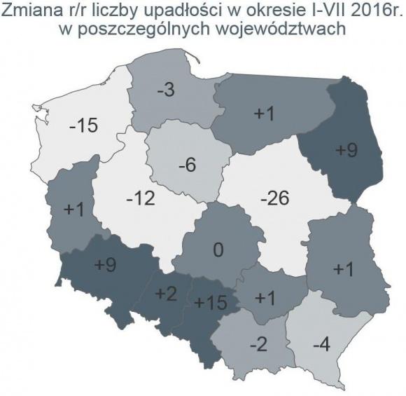 W lipcu wzrosła liczba upadłości firm w Polsce BIZNES, Gospodarka - W lipcu opublikowano informacje o upadłości 73 polskich przedsiębiorstw (wobec 69 w lipcu ub.r.) Od początku roku opublikowano informacje o 435 upadłościach wobec 465 w tym samym okresie ub. roku (-6%).