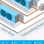 Czynnik chłodniczy Opteon™ XP10 w zastosowaniach średnio- i niskotemperaturowych