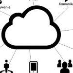 Telefonia w chmurze – przyszłość czy przejściowe zjawisko?