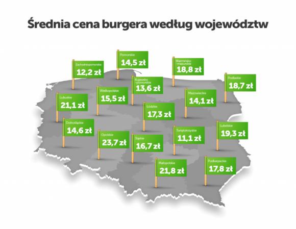 Światowy Dzień Hamburgera BIZNES, Gospodarka - Kuchnia amerykańska podbiła serca Polaków. Z okazji Światowego Dnia Hamburgera, który przypada 28 maja, platforma PizzaPortal.pl przygotowała statystki na temat tego popularnego dania.