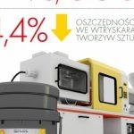 Shell Tellus S4 VE – nowy olej do wtryskarek tworzyw sztucznych
