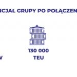Połączenie sił VGL Group i Solid Logistics