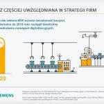Smart Industry Polska 2020 - kto stoi za transformacją w polskim przemyśle?